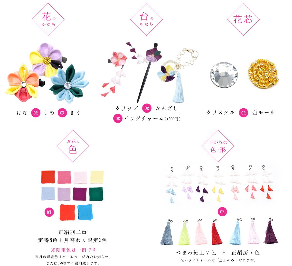 花のかたち、台のかたち、花芯、お花の色、下がりの色・形
